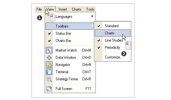 工具栏图表菜单显示