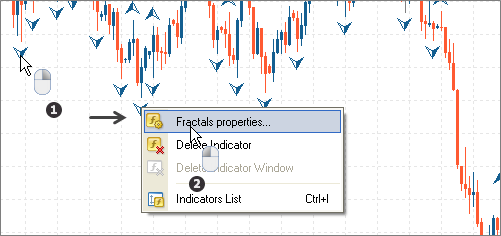 Setting up fractals in MetaTrader 4 | Tradimo
