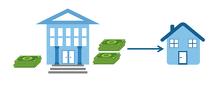 调控银行准备金要求影响货币供应量1