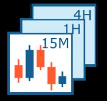 multiple time frame analysis - Multiple Image Frame