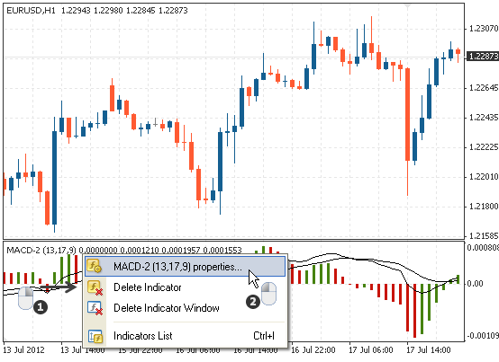 How to set up the MACD indicator in MetaTrader 4 | Tradimo