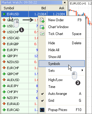 How to set up additional instruments in MetaTrader 4 | Tradimo
