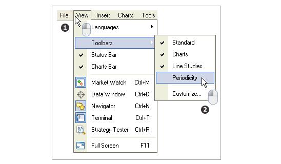 周期性工具栏-菜单显示