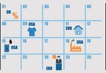 财经日历表