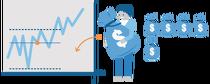交易资金管理原则-用超过2%资金来交易将为您带来高风险