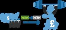 Экспорт товаров и услуг влияет на стоимость валюты