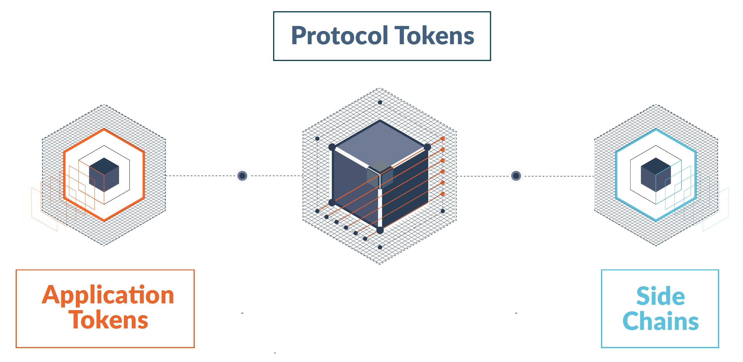 Protocol Tokens Illustration